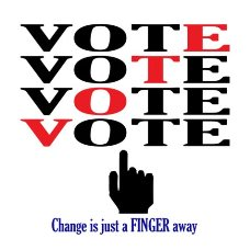 India matters...Vote it right!!!